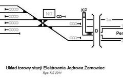 Układ torowy stacji EJŻ / Kylogram - www.forum.modelarstwo.info